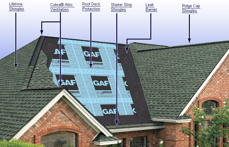 Roofing Pittsburgh Gaf Timberline Lifetime High Definition Shingles Pittsburgh Pa